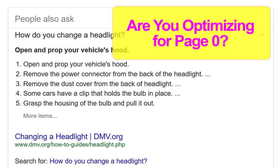 Are You Optimizing for Page 0